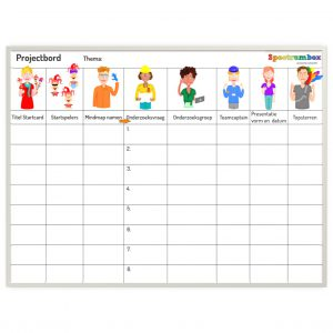 Projectbord Spectrumbox