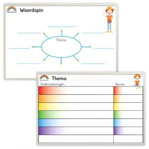 Whiteboardset: woordspin & onderzoeksvragen