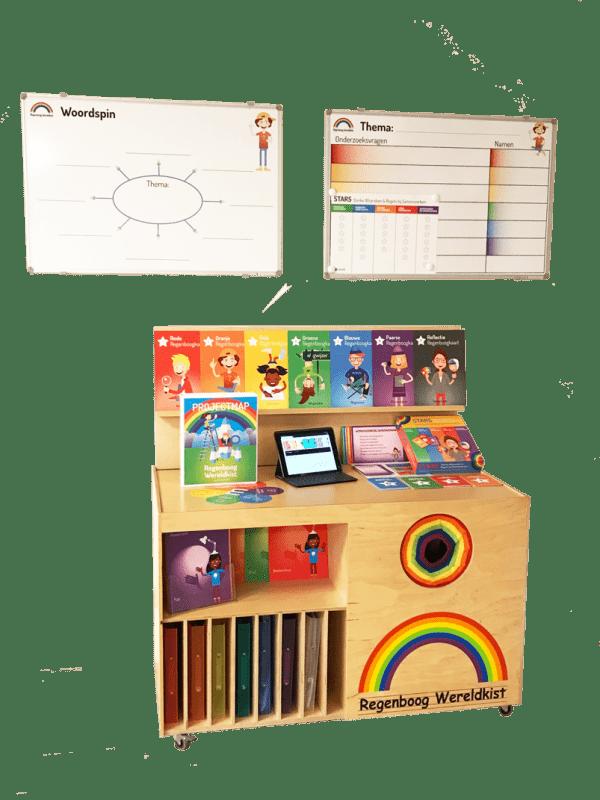 Regenboog Wereldkist voor onderzoekend leren