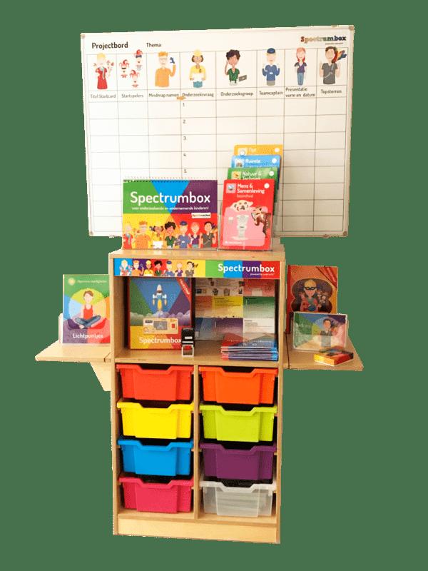Spectrumbox onderzoekend leren